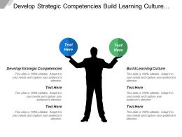 Develop Strategic Competencies Build Learning Culture Buyer Volume