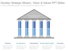 Develop Strategic Mission Vision And Values Ppt Slides