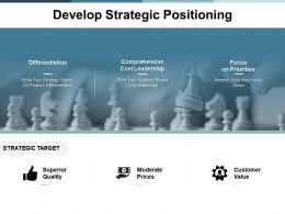 Develop Strategic Positioning Customer Ppt Powerpoint Presentation Styles Inspiration