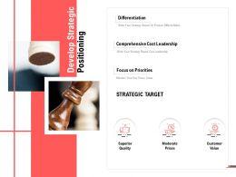 Develop Strategic Positioning Management Ppt Powerpoint Presentation Infographics Display