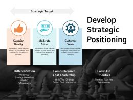 Develop Strategic Positioning Ppt Powerpoint Presentation File Design Templates