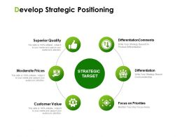 Develop Strategic Positioning Ppt Powerpoint Presentation Inspiration