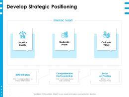 Develop Strategic Positioning Ppt Powerpoint Presentation Layouts Designs Download