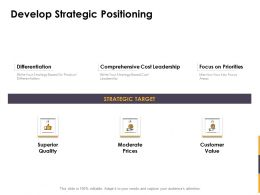 Develop Strategic Positioning Ppt Powerpoint Presentation Model Outfit