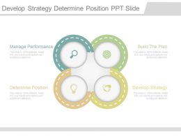 Develop Strategy Determine Position Ppt Slide