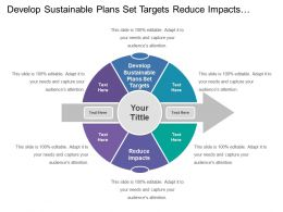 Develop Sustainable Plans Set Targets Reduce Impacts Establish Objective