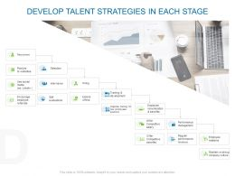 Develop Talent Strategies In Each Stage Ppt Powerpoint Presentation File