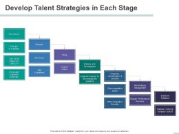 Develop Talent Strategies In Each Stage Referrals Ppt Powerpoint Presentation Maker