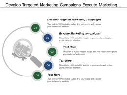Develop Targeted Marketing Campaigns Execute Marketing Campaigns Convenient Location