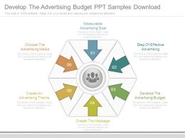 Develop The Advertising Budget Ppt Samples Download