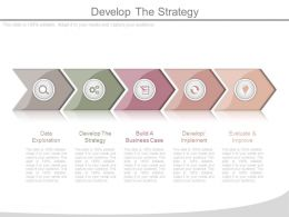 Develop The Strategy Powerpoint Presentation Slides