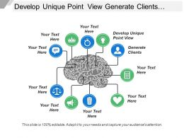 Develop Unique Point View Generate Clients Generate Clients Impact
