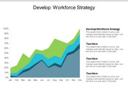 Develop Workforce Strategy Ppt Powerpoint Presentation Gallery Inspiration Cpb