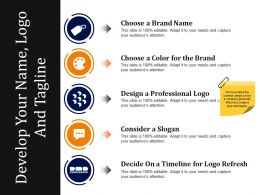 Develop Your Name Logo And Tagline Presentation Visual Aids