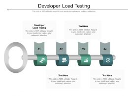 Developer Load Testing Ppt Powerpoint Presentation Infographics Template Cpb