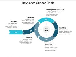 Developer Support Tools Ppt Powerpoint Presentation Infographic Template Slides Cpb