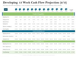 Developing 13 Week Cash Flow Projection 2 2 Beginning Ppt Powerpoint Presentation Slides