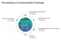 Developing A Compensation Package Pay Raises Ppt Powerpoint Presentation Clipart Images
