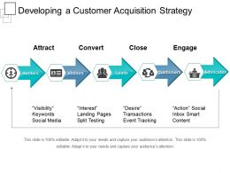 Developing A Customer Acquisition Strategy Powerpoint Slides Design