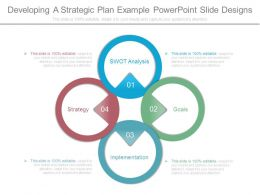 Developing A Strategic Plan Example Powerpoint Slide Designs