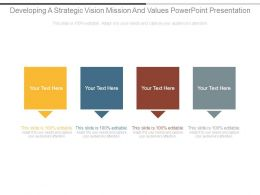 Developing A Strategic Vision Mission And Values Powerpoint Presentation