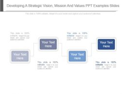 Developing A Strategic Vision Mission And Values Ppt Examples Slides