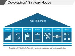 Developing A Strategy House Example Of Ppt