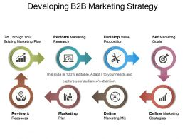 Developing B2b Marketing Strategy Powerpoint Images