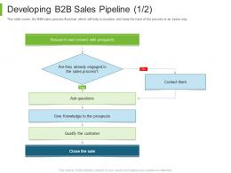 Developing B2B Sales Pipeline Customer Business To Business Marketing Ppt Powerpoint Picture