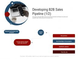 Developing B2b Sales Pipeline Sales New Age Of B To B Selling Ppt Gallery Styles