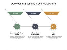 Developing Business Case Multicultural Management Level Five Leadership Cpb