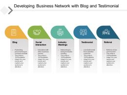 Developing Business Network With Blog And Testimonial