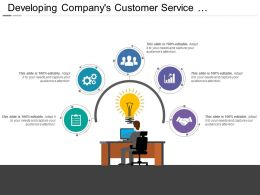 Developing Company S Customer Service Capabilities And Strategies