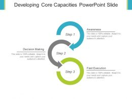 Developing Core Capacities Powerpoint Slide