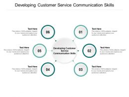 Developing Customer Service Communication Skills Ppt Powerpoint Presentation Pictures Cpb