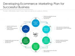 Developing Ecommerce Marketing Plan For Successful Business