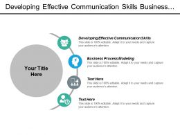 Developing Effective Communication Skills Business Process Modeling Market Opportunity Cpb