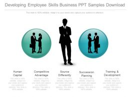 Developing Employee Skills Business Ppt Samples Download