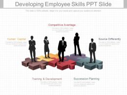 Developing Employee Skills Ppt Slide