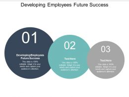 Developing Employees Future Success Ppt Powerpoint Presentation Inspiration Graphics Design Cpb