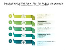 Developing Get Well Action Plan For Project Management