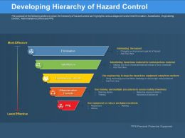 Developing Hierarchy Of Hazard Control Procedures Ppt Powerpoint Presentation Icon Diagrams