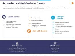 Developing Hotel Staff Assistance Program Ppt Powerpoint Presentation Gallery Influencers