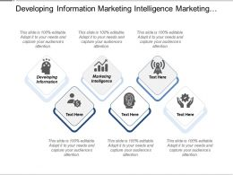 Developing Information Marketing Intelligence Marketing Decision Support Analysis