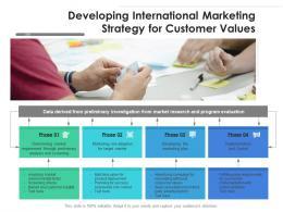 Developing International Marketing Strategy For Customer Values
