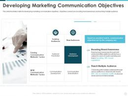Developing Marketing Communication Objectives Building Effective Brand Strategy Attract Customers