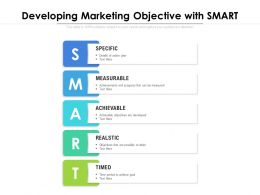 Developing Marketing Objective With SMART