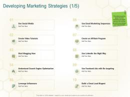 Developing Marketing Strategies Affiliate Business Planning Actionable Steps Ppt Layouts Guidelines