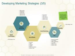 Developing Marketing Strategies Content Business Planning Actionable Steps Ppt Styles Icon