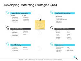Developing Marketing Strategies Infographics Business Operations Management Ppt Inspiration